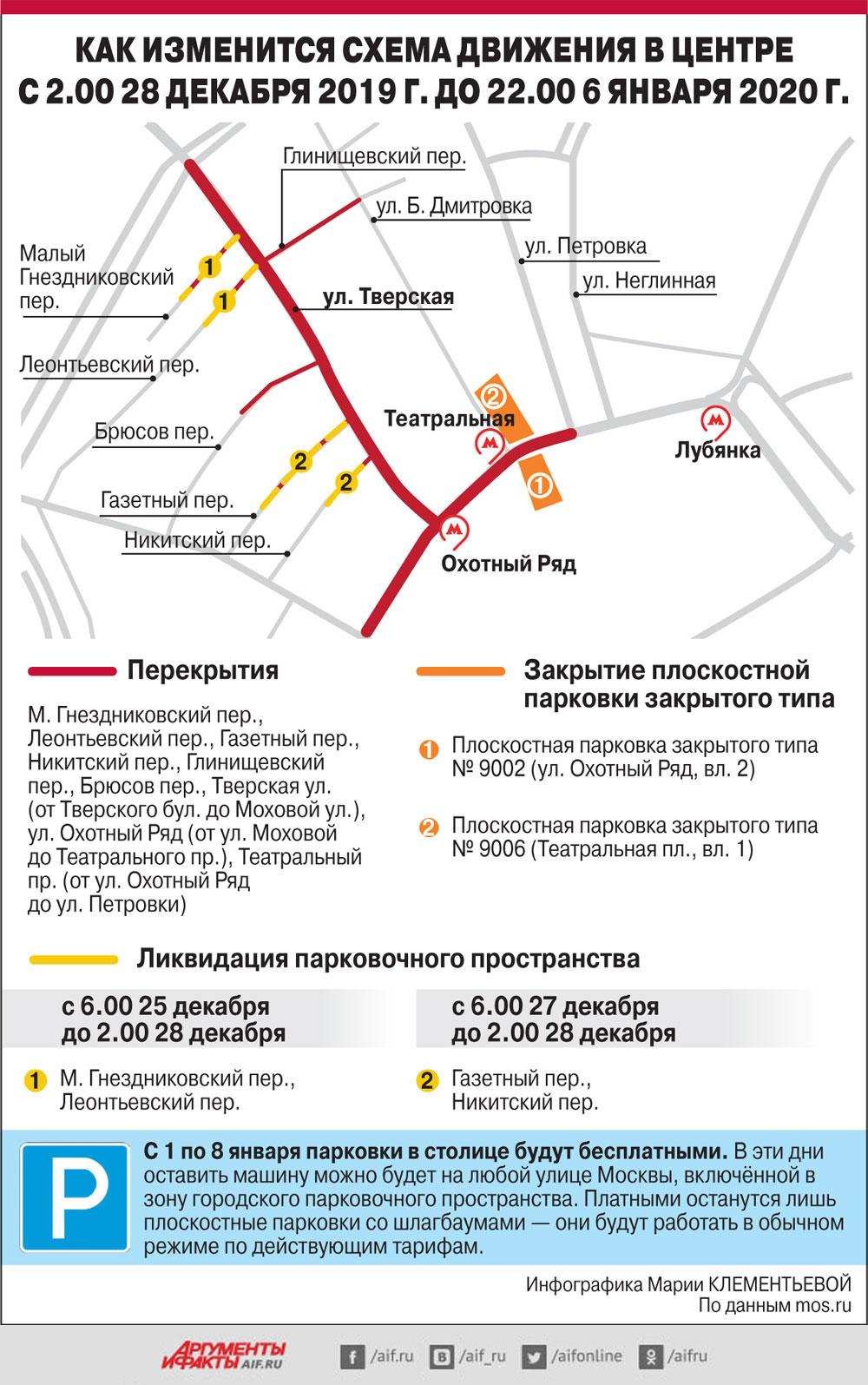 «Когда Тверская станет пешеходной?» Собянин ответил на вопросы москвичей #Moskva